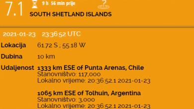 Photo of Potres magnitude 7,1 u Čileu: Evakuirano stanovništvo zbog rizika od tsunamija
